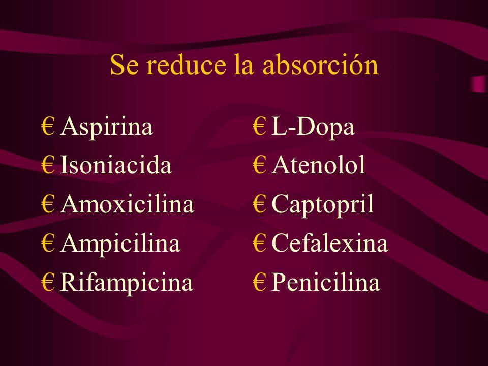 Se reduce la absorción Aspirina Isoniacida Amoxicilina Ampicilina Rifampicina L-Dopa Atenolol Captopril Cefalexina Penicilina