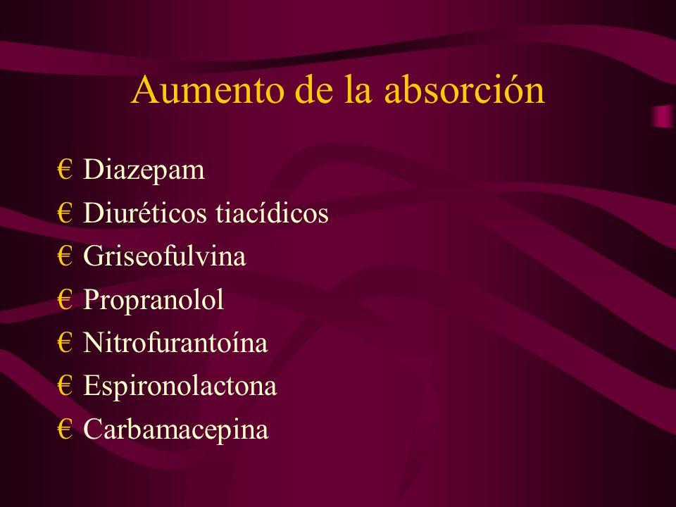 Aumento de la absorción Diazepam Diuréticos tiacídicos Griseofulvina Propranolol Nitrofurantoína Espironolactona Carbamacepina