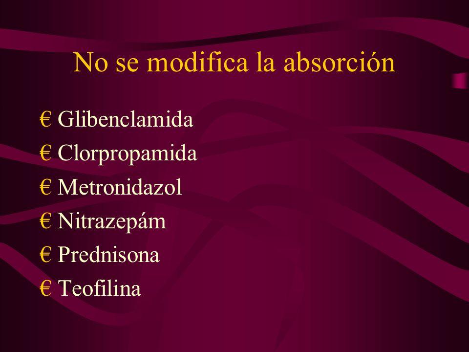 No se modifica la absorción Glibenclamida Clorpropamida Metronidazol Nitrazepám Prednisona Teofilina