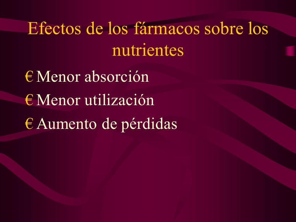 Efectos de los fármacos sobre los nutrientes Menor absorción Menor utilización Aumento de pérdidas