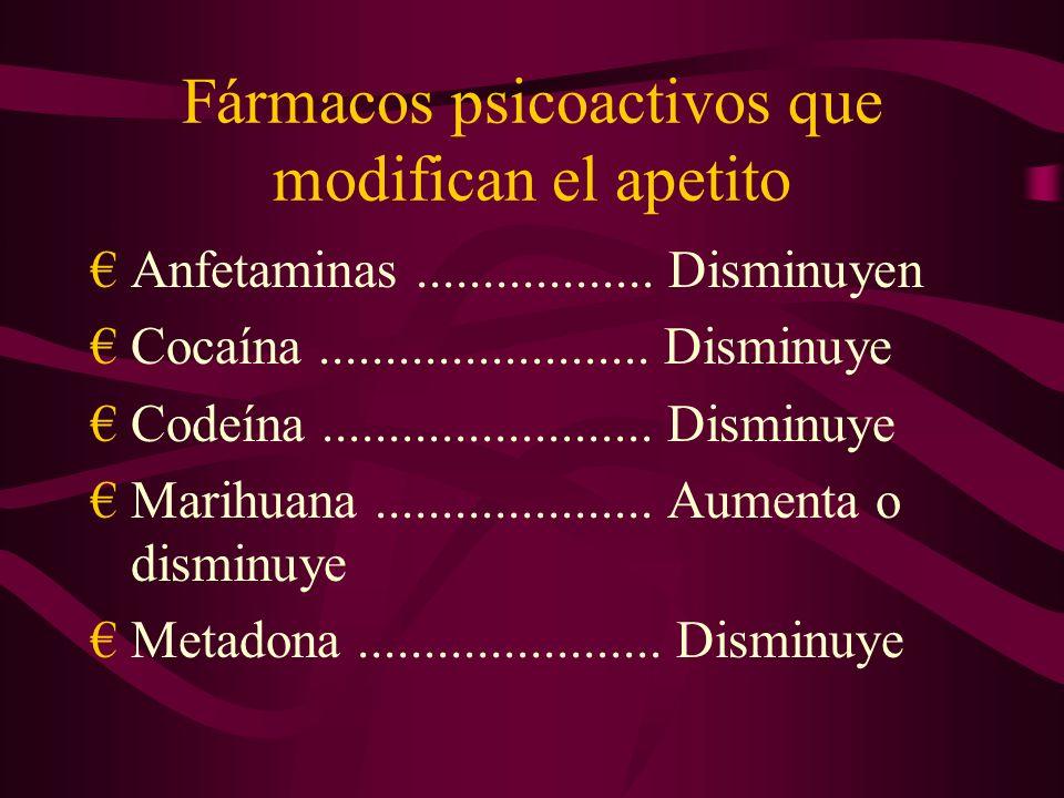 Fármacos psicoactivos que modifican el apetito Anfetaminas..................