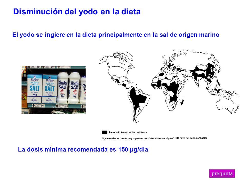 El yodo se ingiere en la dieta principalmente en la sal de origen marino Disminución del yodo en la dieta La dosis mínima recomendada es 150 µg/dia pr