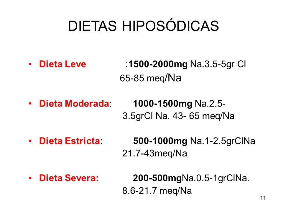 11 DIETAS HIPOSÓDICAS Dieta Leve :1500-2000mg Na.3.5-5gr Cl 65-85 meq /Na Dieta Moderada: 1000-1500mg Na.2.5- 3.5grCl Na. 43- 65 meq/Na Dieta Estricta
