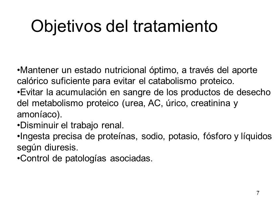 7 Mantener un estado nutricional óptimo, a través del aporte calórico suficiente para evitar el catabolismo proteico. Evitar la acumulación en sangre