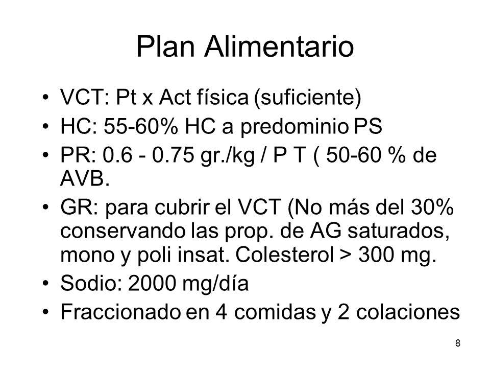 8 Plan Alimentario VCT: Pt x Act física (suficiente) HC: 55-60% HC a predominio PS PR: 0.6 - 0.75 gr./kg / P T ( 50-60 % de AVB. GR: para cubrir el VC