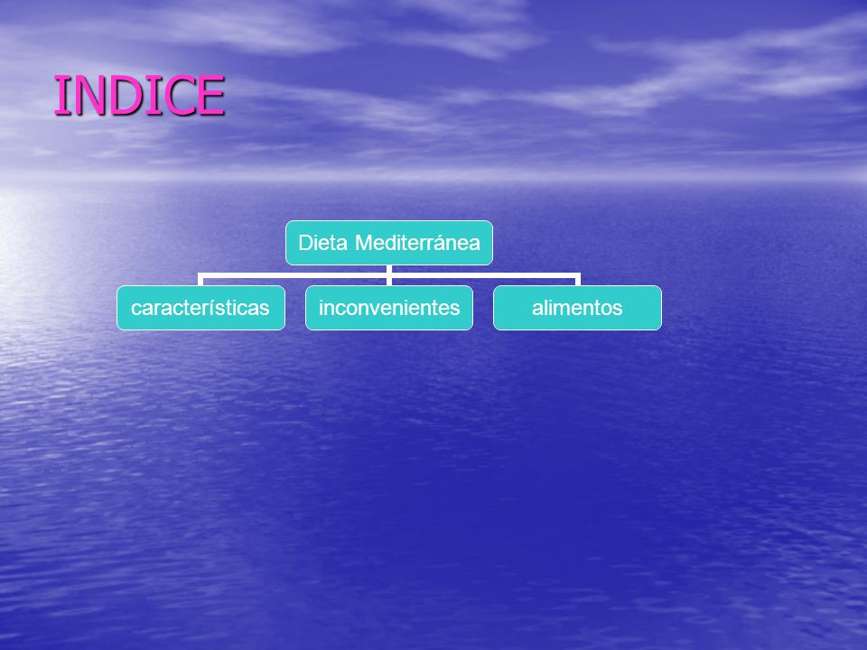 INDICE Dieta Mediterránea característicasinconvenientesalimentos