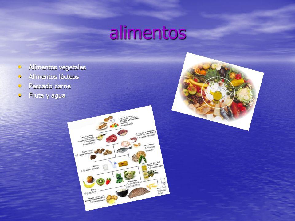 alimentos Alimentos vegetales Alimentos vegetales Alimentos lácteos Alimentos lácteos Pescado carne Pescado carne Fruta y agua Fruta y agua