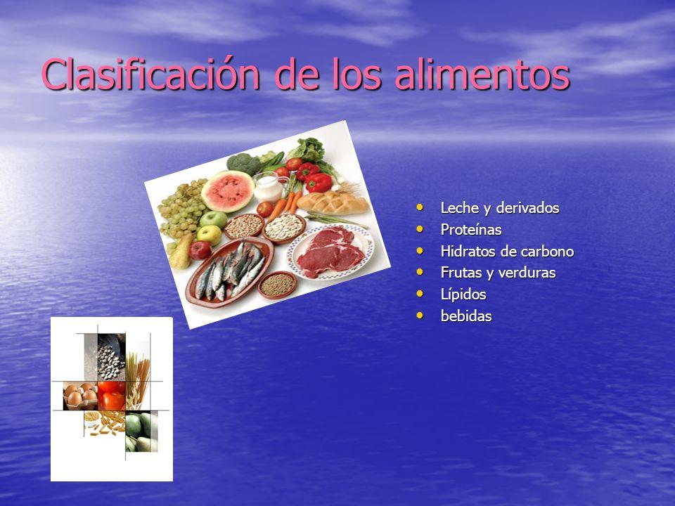 Clasificación de los alimentos Leche y derivados Leche y derivados Proteínas Proteínas Hidratos de carbono Hidratos de carbono Frutas y verduras Frutas y verduras Lípidos Lípidos bebidas bebidas