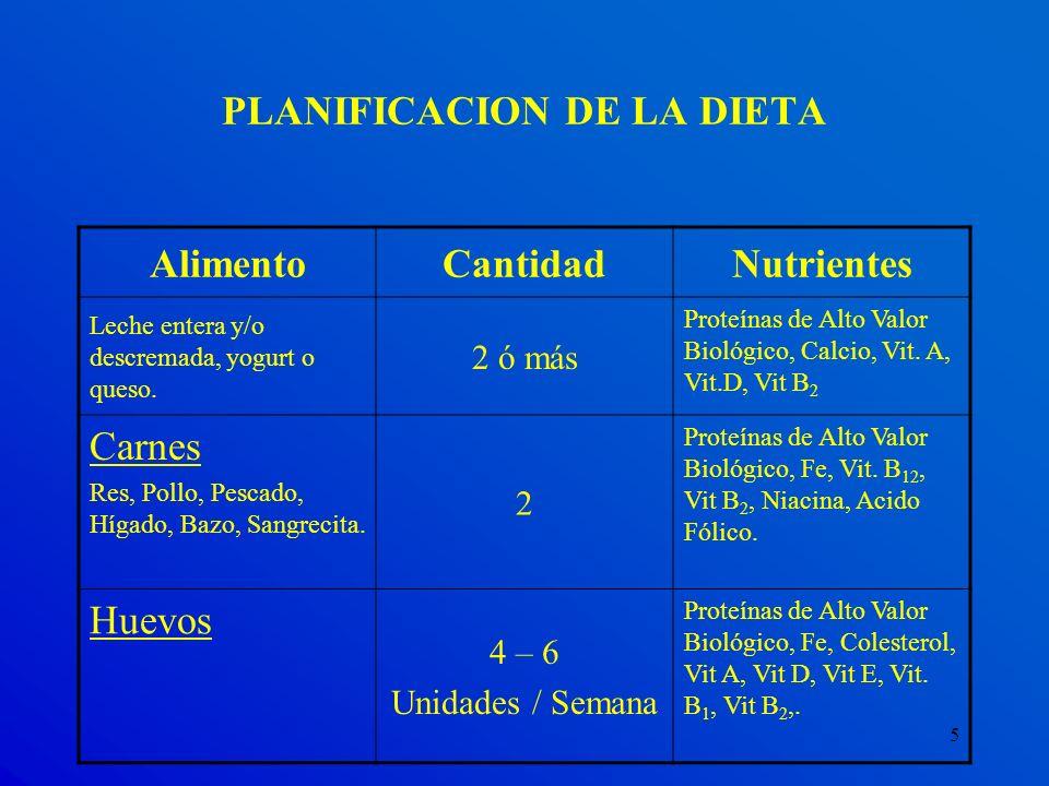 5 PLANIFICACION DE LA DIETA AlimentoCantidadNutrientes Leche entera y/o descremada, yogurt o queso. 2 ó más Proteínas de Alto Valor Biológico, Calcio,