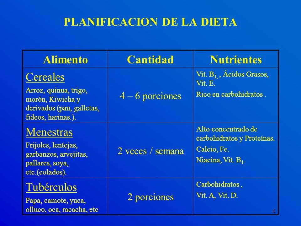 6 PLANIFICACION DE LA DIETA AlimentoCantidadNutrientes Cereales Arroz, quinua, trigo, morón, Kiwicha y derivados (pan, galletas, fideos, harinas.). 4