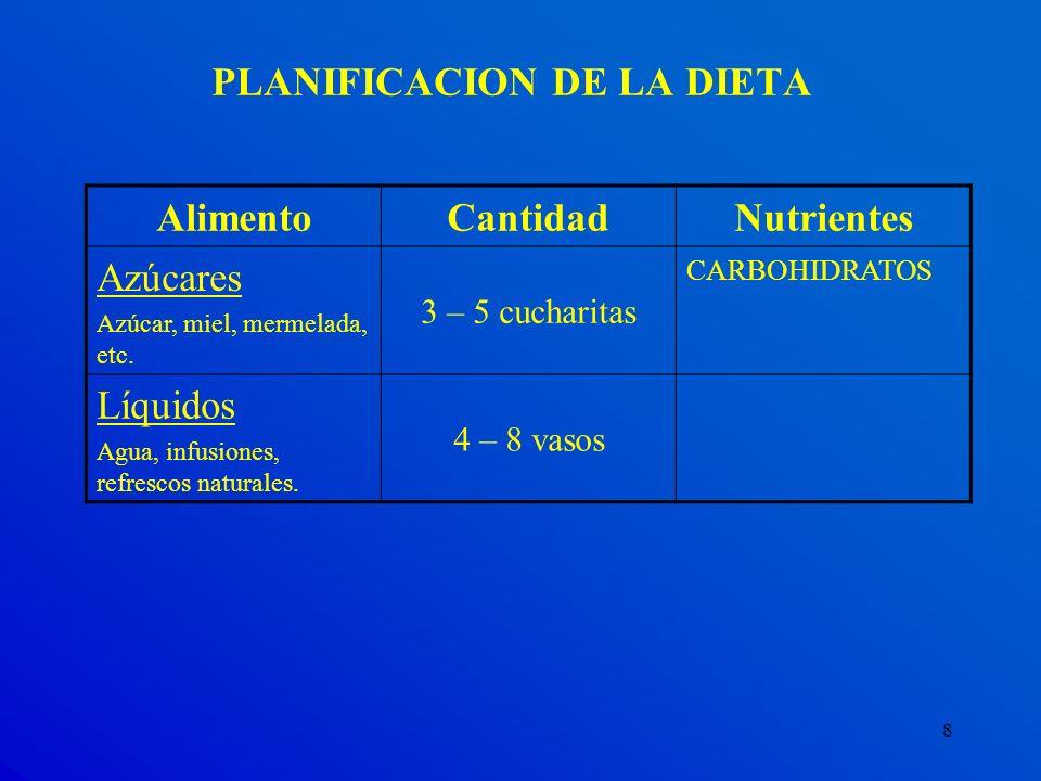 8 PLANIFICACION DE LA DIETA AlimentoCantidadNutrientes Azúcares Azúcar, miel, mermelada, etc. 3 – 5 cucharitas CARBOHIDRATOS Líquidos Agua, infusiones
