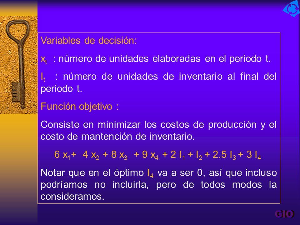 Variables de decisión: x t : número de unidades elaboradas en el periodo t. I t : número de unidades de inventario al final del periodo t. Función obj