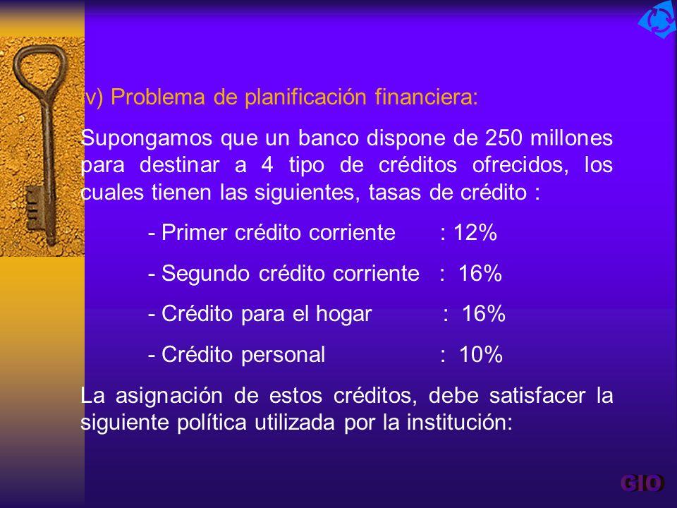 iv) Problema de planificación financiera: Supongamos que un banco dispone de 250 millones para destinar a 4 tipo de créditos ofrecidos, los cuales tie