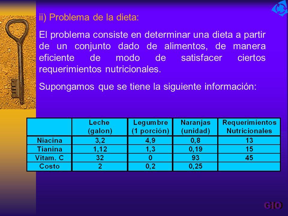 ii) Problema de la dieta: El problema consiste en determinar una dieta a partir de un conjunto dado de alimentos, de manera eficiente de modo de satis