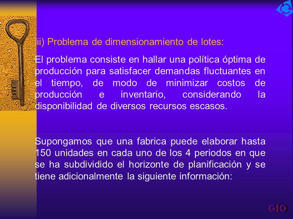 iii) Problema de dimensionamiento de lotes: El problema consiste en hallar una política óptima de producción para satisfacer demandas fluctuantes en e