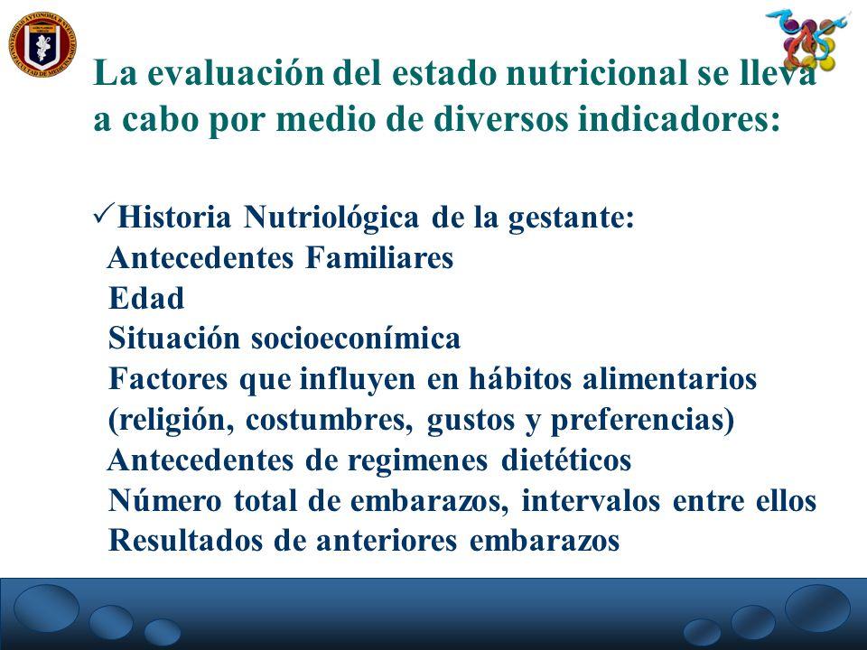 La evaluación del estado nutricional se lleva a cabo por medio de diversos indicadores: Historia Nutriológica de la gestante: Antecedentes Familiares