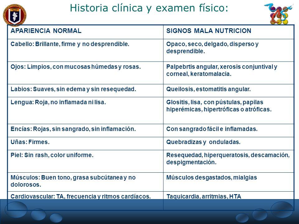 Historia clínica y examen físico: APARIENCIA NORMALSIGNOS MALA NUTRICION Cabello: Brillante, firme y no desprendible.Opaco, seco, delgado, disperso y