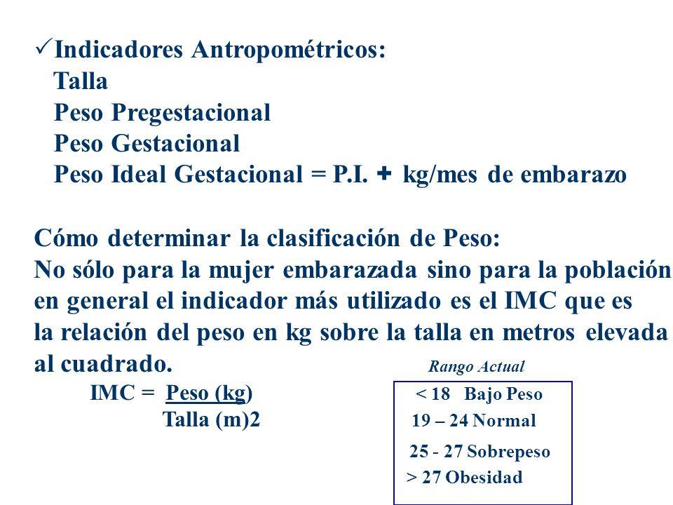Indicadores Antropométricos: Talla Peso Pregestacional Peso Gestacional Peso Ideal Gestacional = P.I. + kg/mes de embarazo Cómo determinar la clasific