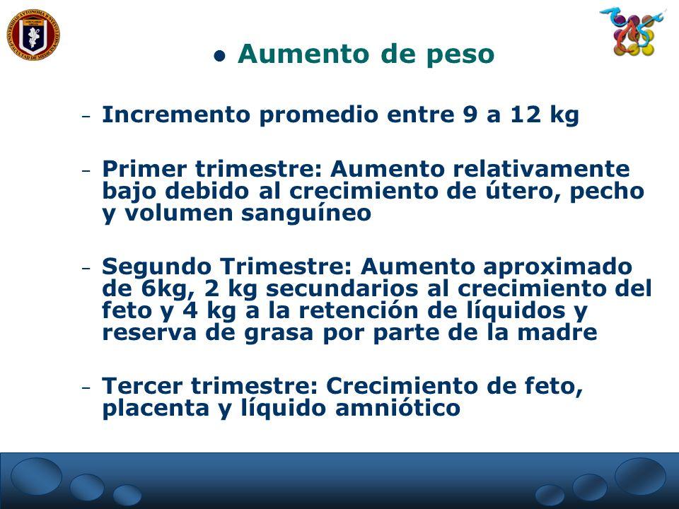 Aumento de peso – Incremento promedio entre 9 a 12 kg – Primer trimestre: Aumento relativamente bajo debido al crecimiento de útero, pecho y volumen s