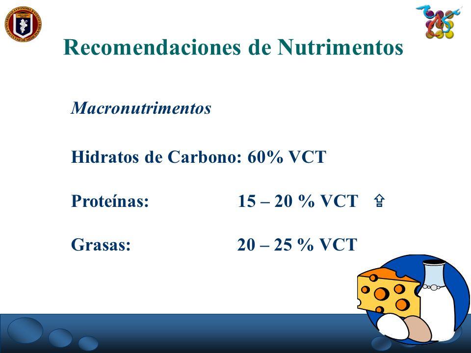 Recomendaciones de Nutrimentos Macronutrimentos Hidratos de Carbono: 60% VCT Proteínas: 15 – 20 % VCT Grasas: 20 – 25 % VCT