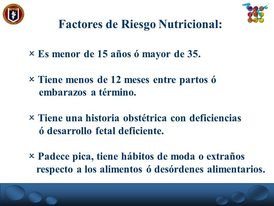 Factores de Riesgo Nutricional: Es menor de 15 años ó mayor de 35. Tiene menos de 12 meses entre partos ó embarazos a término. Tiene una historia obst