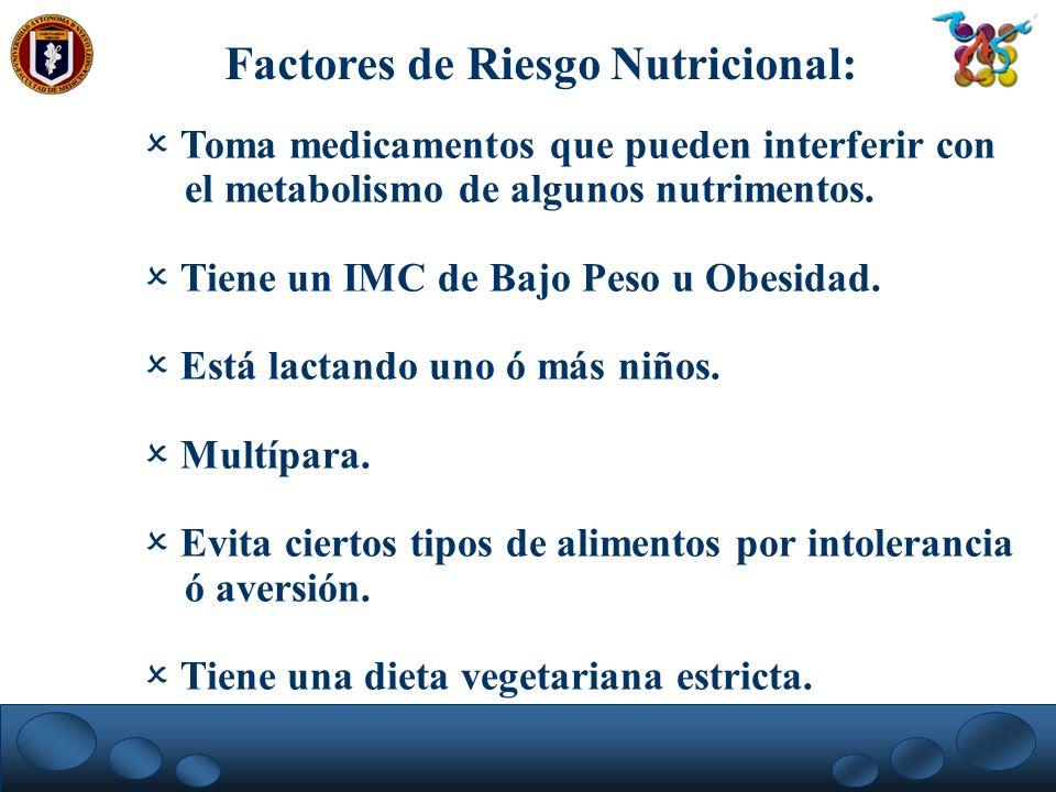 Factores de Riesgo Nutricional: Toma medicamentos que pueden interferir con el metabolismo de algunos nutrimentos. Tiene un IMC de Bajo Peso u Obesida