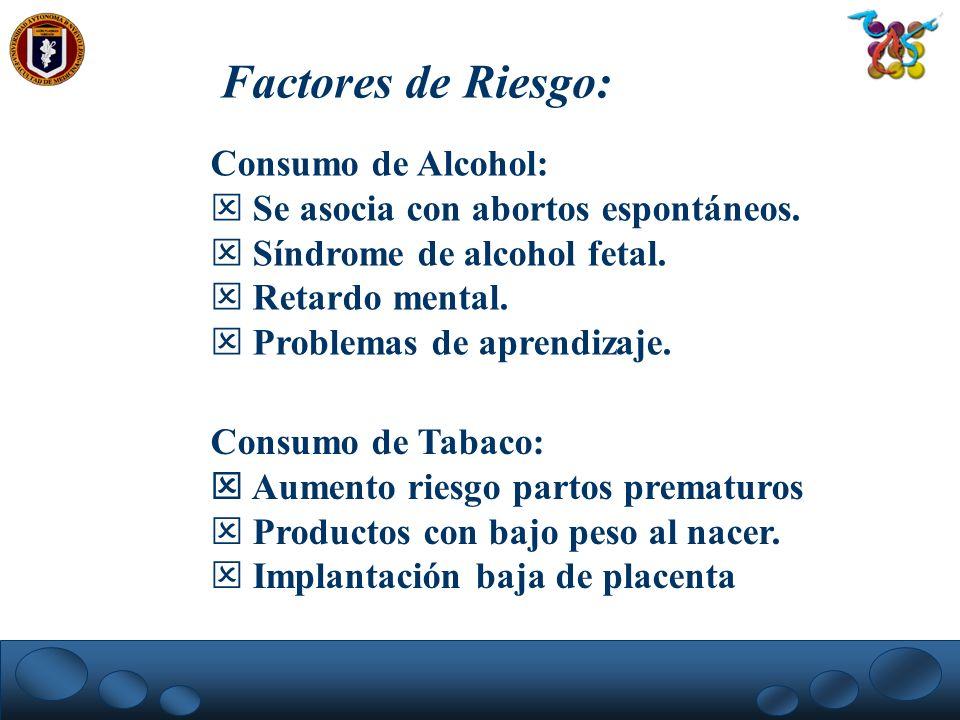 Factores de Riesgo: Consumo de Alcohol: Se asocia con abortos espontáneos. Síndrome de alcohol fetal. Retardo mental. Problemas de aprendizaje. Consum
