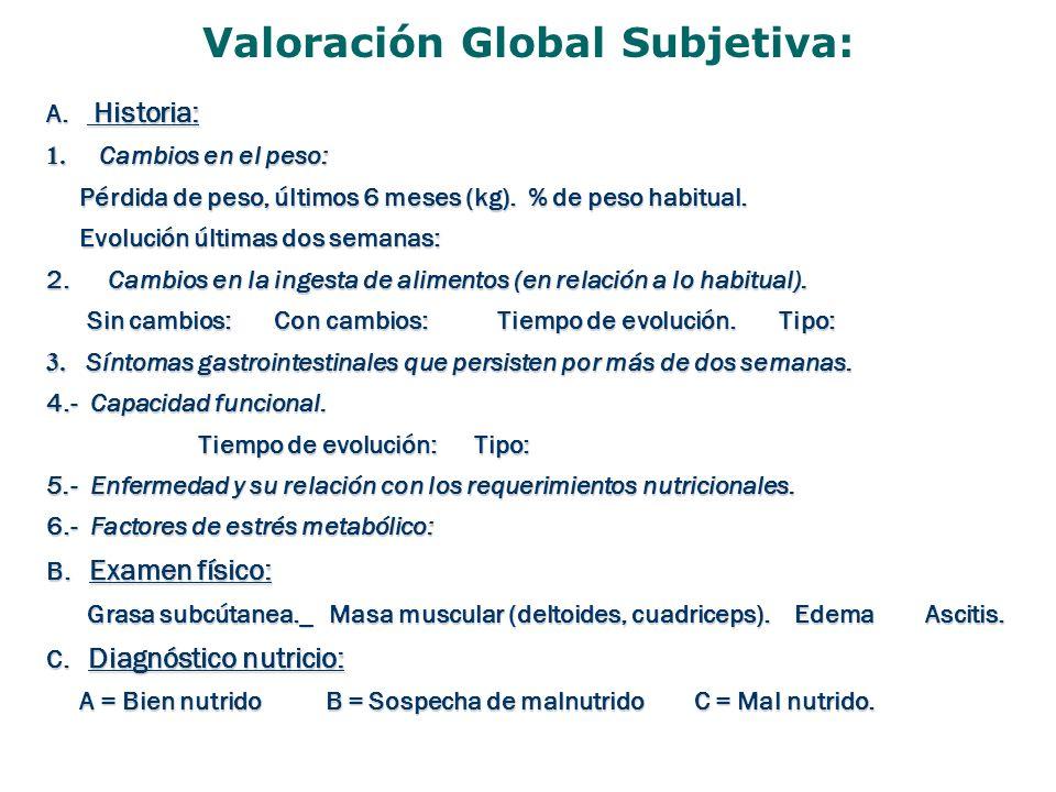 Valoración Global Subjetiva: A. Historia: 1. Cambios en el peso: Pérdida de peso, últimos 6 meses (kg). % de peso habitual. Pérdida de peso, últimos 6