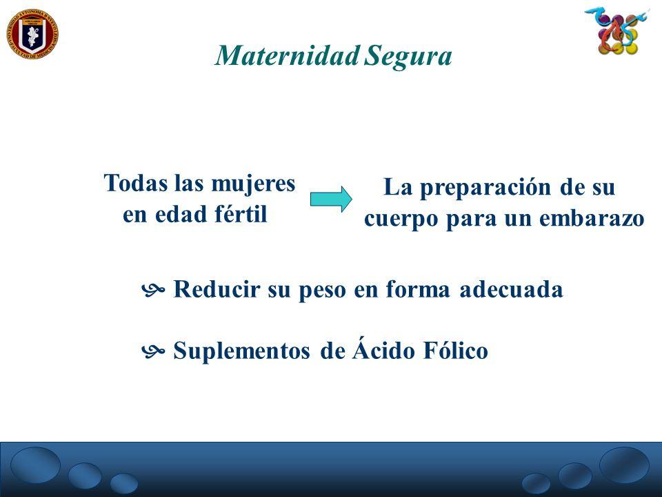 Maternidad Segura Todas las mujeres en edad fértil La preparación de su cuerpo para un embarazo Reducir su peso en forma adecuada Suplementos de Ácido