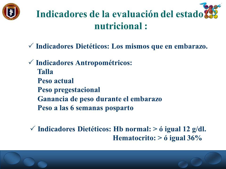 Indicadores de la evaluación del estado nutricional : Indicadores Dietéticos: Los mismos que en embarazo. Indicadores Antropométricos: Talla Peso actu