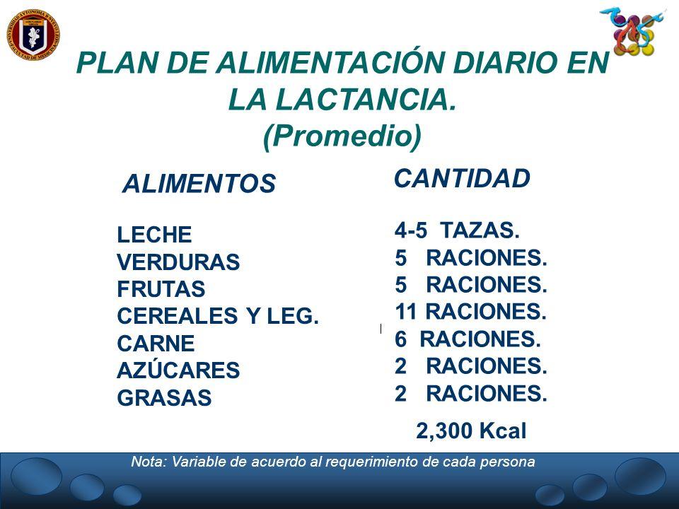PLAN DE ALIMENTACIÓN DIARIO EN LA LACTANCIA. (Promedio) ALIMENTOS CANTIDAD LECHE VERDURAS FRUTAS CEREALES Y LEG. CARNE AZÚCARES GRASAS 4-5 TAZAS. 5 RA