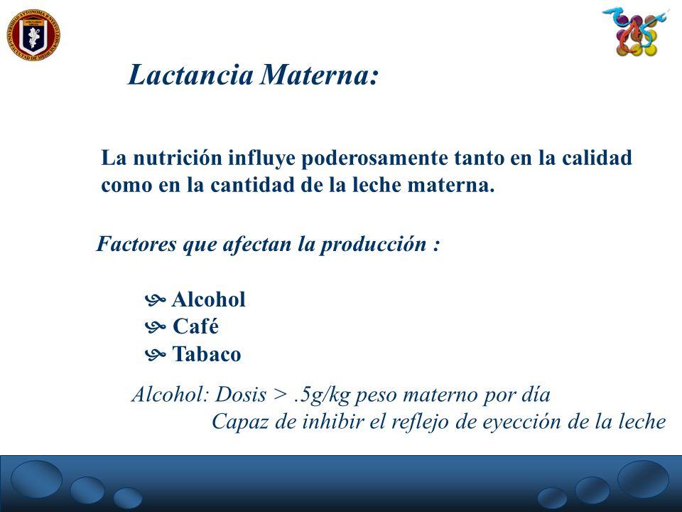 Lactancia Materna: Alcohol Café Tabaco La nutrición influye poderosamente tanto en la calidad como en la cantidad de la leche materna. Factores que af