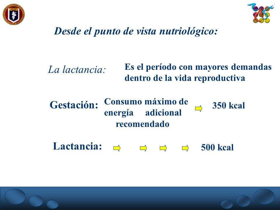 Desde el punto de vista nutriológico: La lactancia: Es el período con mayores demandas dentro de la vida reproductiva Gestación: Consumo máximo de ene
