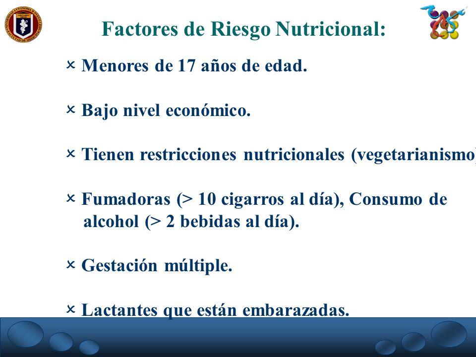 Factores de Riesgo Nutricional: Menores de 17 años de edad. Bajo nivel económico. Tienen restricciones nutricionales (vegetarianismo). Fumadoras (> 10
