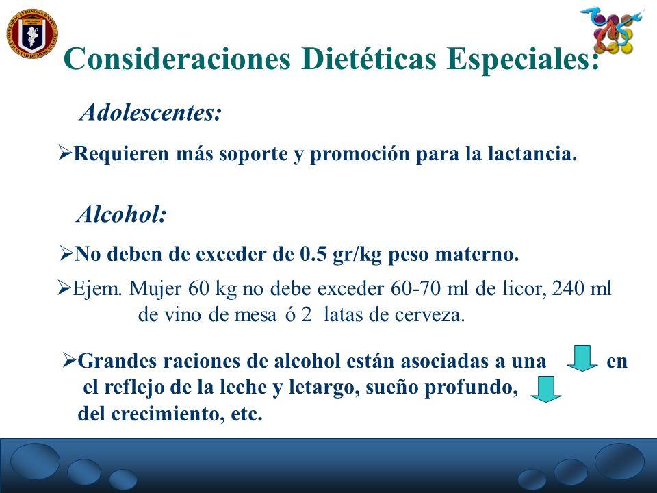 Consideraciones Dietéticas Especiales: Adolescentes: Requieren más soporte y promoción para la lactancia. Alcohol: No deben de exceder de 0.5 gr/kg pe