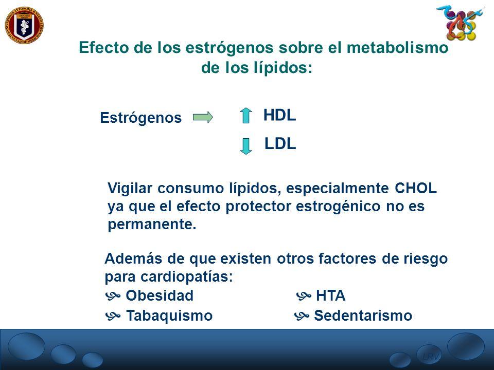 LRV. Efecto de los estrógenos sobre el metabolismo de los lípidos: Estrógenos HDL LDL Vigilar consumo lípidos, especialmente CHOL ya que el efecto pro
