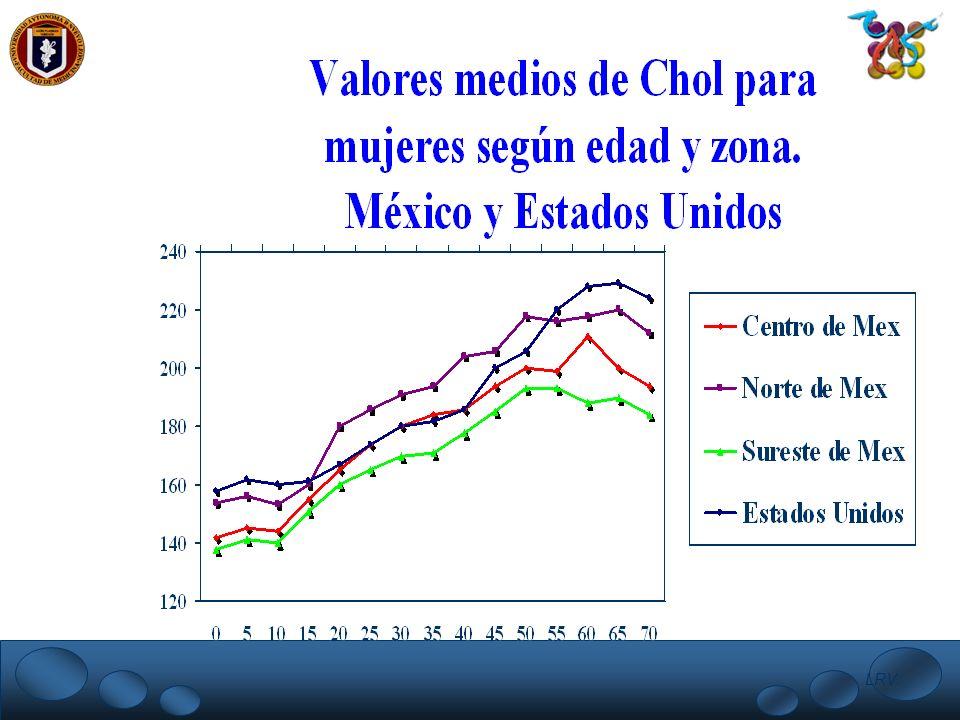 Climaterio: Etapa fisiológica caracterizada por la disminución en la función ovárica.