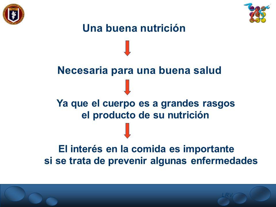 LRV. Una buena nutrición Necesaria para una buena salud Ya que el cuerpo es a grandes rasgos el producto de su nutrición El interés en la comida es im