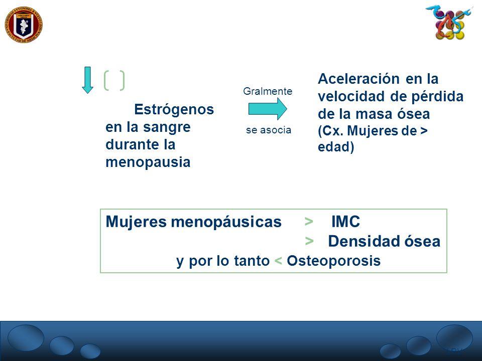LRV. Estrógenos en la sangre durante la menopausia Gralmente se asocia Aceleración en la velocidad de pérdida de la masa ósea (Cx. Mujeres de > edad)