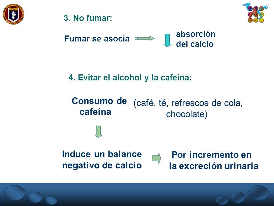LRV. 3. No fumar: Fumar se asocia absorción del calcio 4. Evitar el alcohol y la cafeína: Consumo de cafeína (café, té, refrescos de cola, chocolate)
