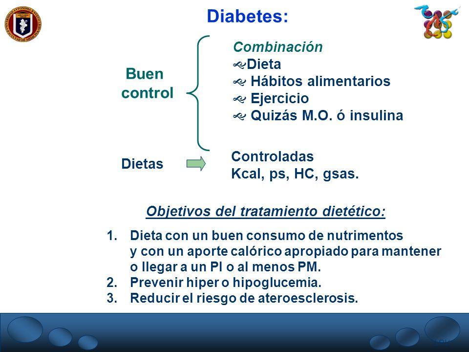 LRV. Diabetes: Buen control Combinación Dieta Hábitos alimentarios Ejercicio Quizás M.O. ó insulina Dietas Controladas Kcal, ps, HC, gsas. 1.Dieta con