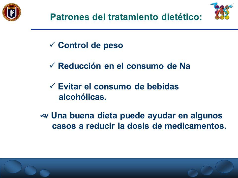 LRV. Patrones del tratamiento dietético: Control de peso Reducción en el consumo de Na Evitar el consumo de bebidas alcohólicas. Una buena dieta puede