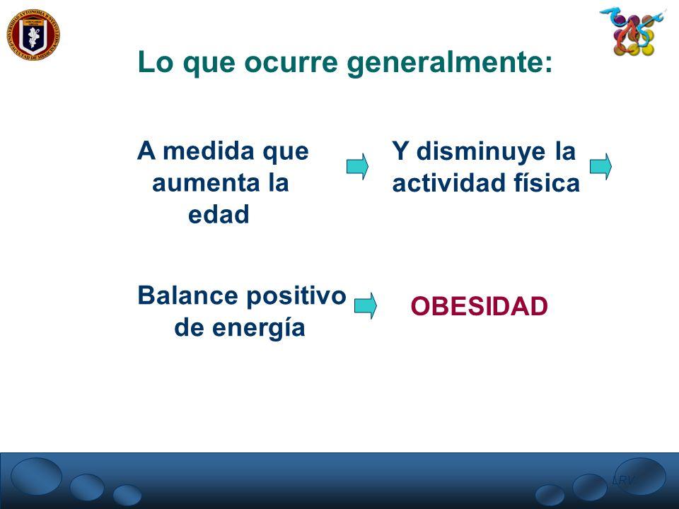 LRV. Lo que ocurre generalmente: A medida que aumenta la edad Y disminuye la actividad física Balance positivo de energía OBESIDAD