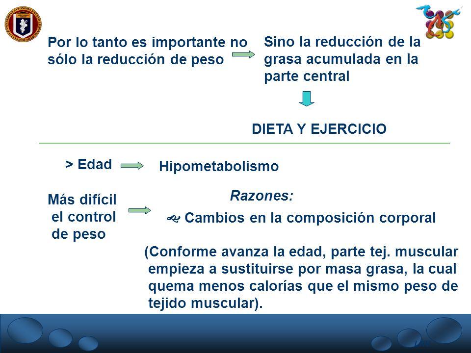 LRV. Por lo tanto es importante no sólo la reducción de peso Sino la reducción de la grasa acumulada en la parte central DIETA Y EJERCICIO > Edad Hipo