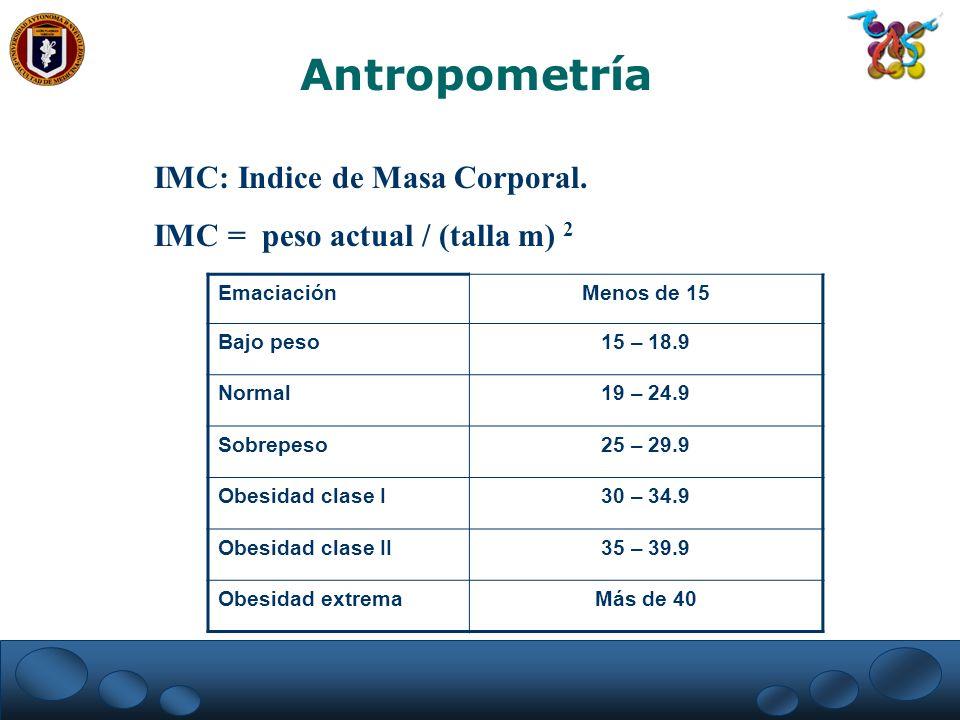 IMC: Indice de Masa Corporal. IMC = peso actual / (talla m) 2 EmaciaciónMenos de 15 Bajo peso15 – 18.9 Normal19 – 24.9 Sobrepeso25 – 29.9 Obesidad cla