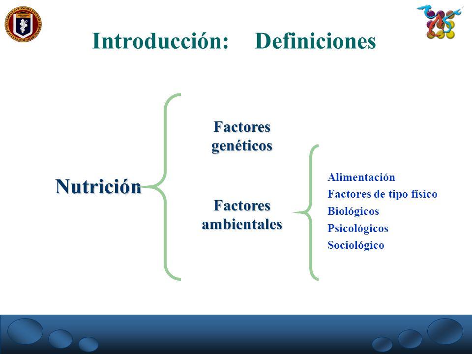 Nutrición Factores genéticos Factores ambientales Alimentación Factores de tipo físico Biológicos Psicológicos Sociológico