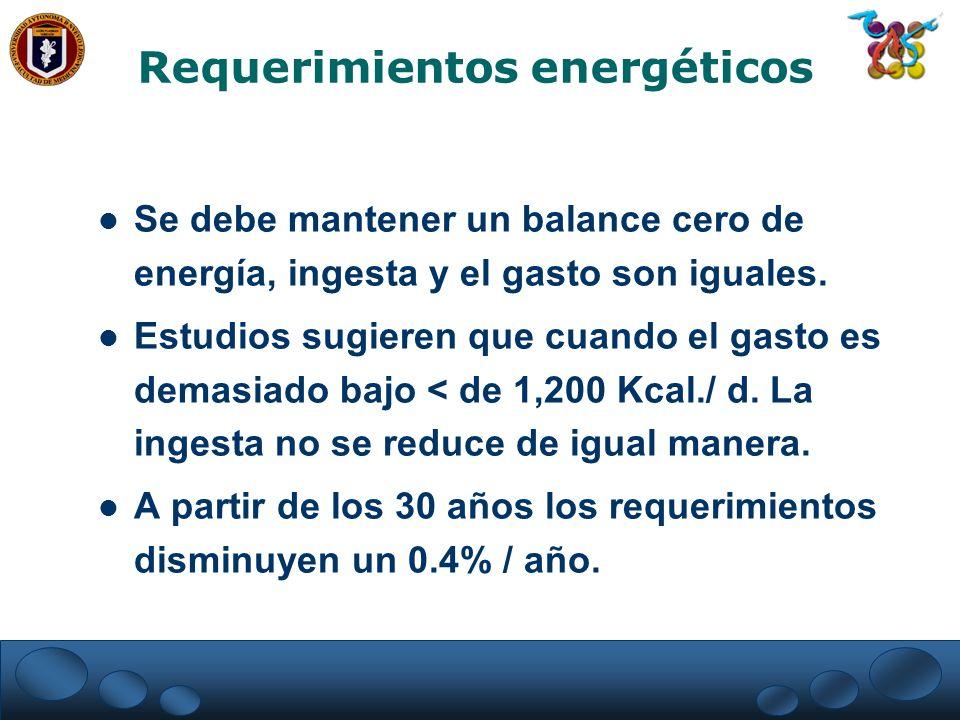 Requerimientos energéticos Se debe mantener un balance cero de energía, ingesta y el gasto son iguales. Estudios sugieren que cuando el gasto es demas