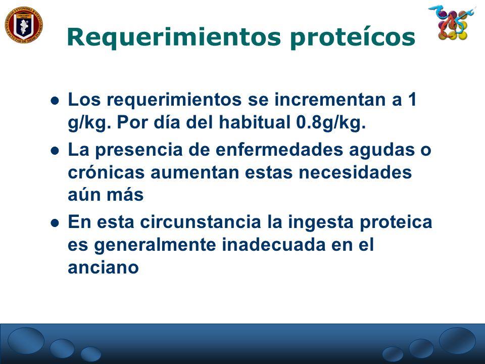 Requerimientos proteícos Los requerimientos se incrementan a 1 g/kg. Por día del habitual 0.8g/kg. La presencia de enfermedades agudas o crónicas aume