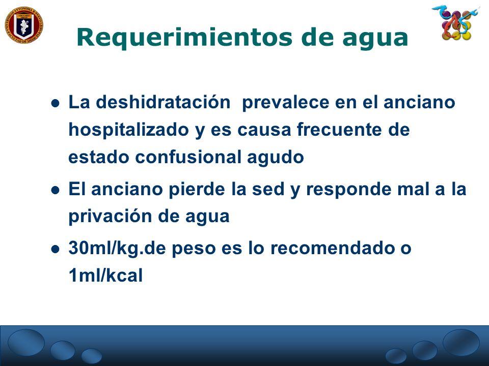 Requerimientos de agua La deshidratación prevalece en el anciano hospitalizado y es causa frecuente de estado confusional agudo El anciano pierde la s