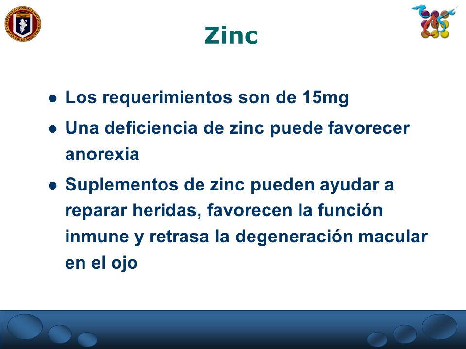 Zinc Los requerimientos son de 15mg Una deficiencia de zinc puede favorecer anorexia Suplementos de zinc pueden ayudar a reparar heridas, favorecen la